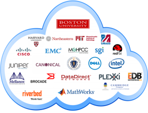 logos-in-cloud-700px-wide