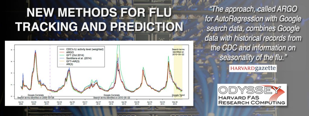REAL-TIME TRACKING OF INFLUENZA OUTBREAKS